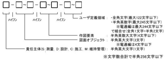 広島 県 cad 製図 基準